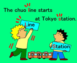 Tokyo Station, Chuo Line
